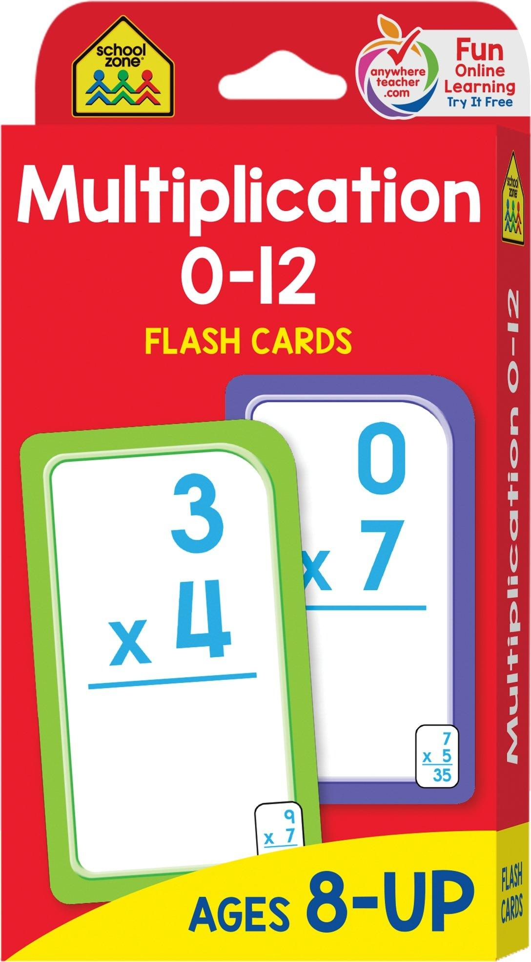 This is a graphic of Exhilarating Printable Multiplication Flash Cards 0-12